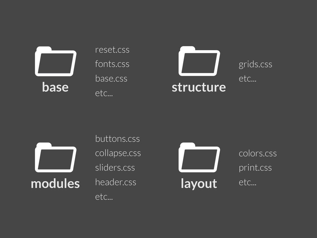 colors.css print.css etc... layout reset.css fo...