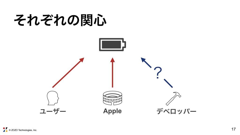 © ZOZO Technologies, Inc. 17 Apple Ϣʔβʔ σϕϩούʔ ...