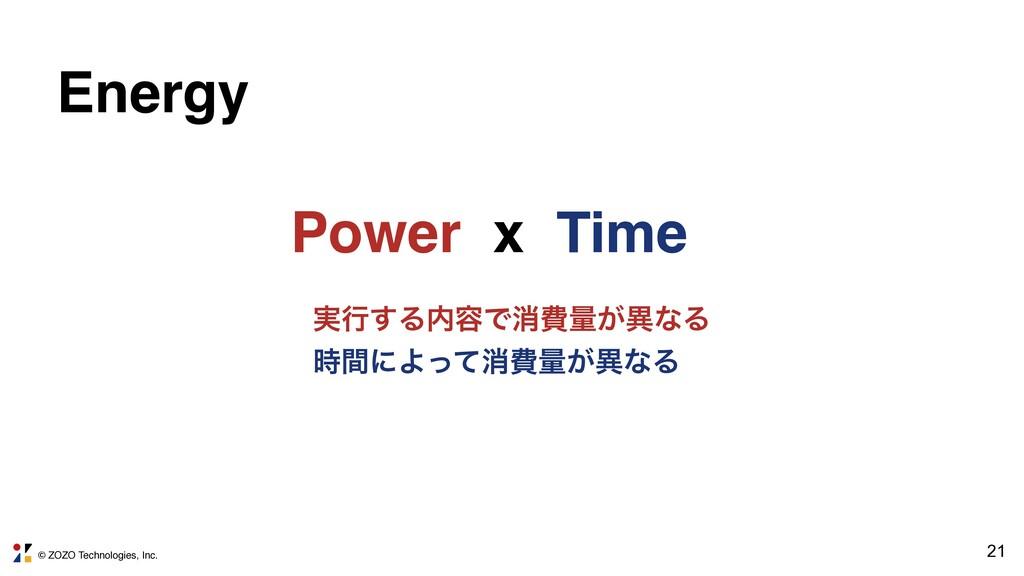 © ZOZO Technologies, Inc. 21 Energy Power x Tim...