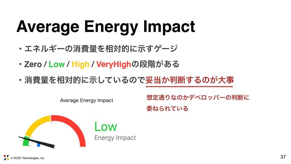 © ZOZO Technologies, Inc. 37 Average Energy Imp...