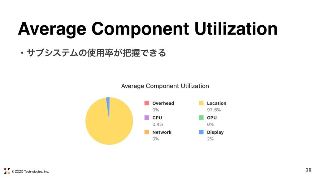 © ZOZO Technologies, Inc. 38 Average Component ...