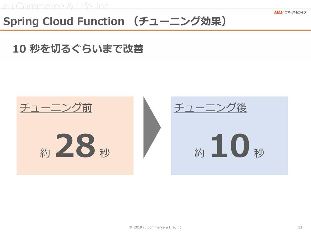 © 2019 au Commerce & Life, Inc. 13 Spring Cloud...