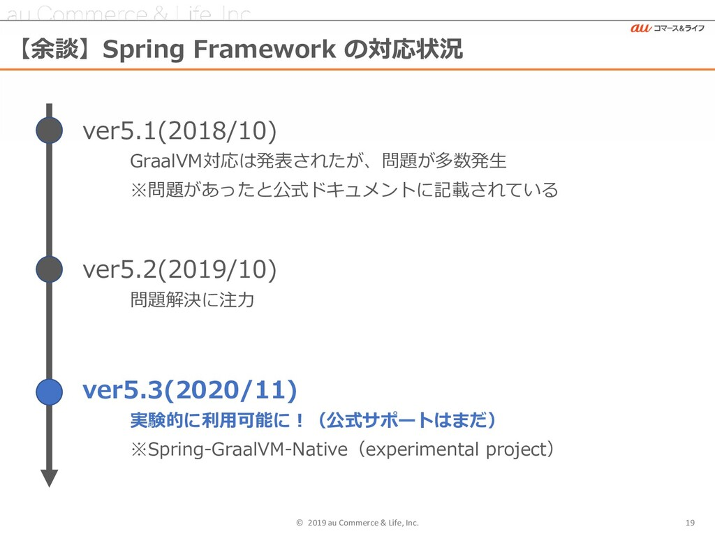 © 2019 au Commerce & Life, Inc. 19 【余談】Spring F...