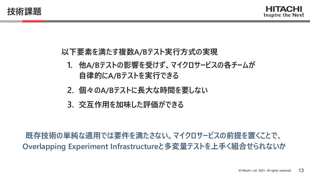 © Hitachi, Ltd. 2021. All rights reserved. 技術課題...