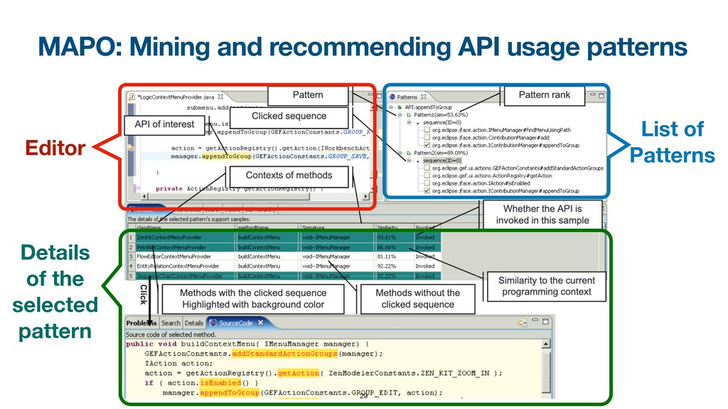 MAPO: Mining and recommending API usage pattern...