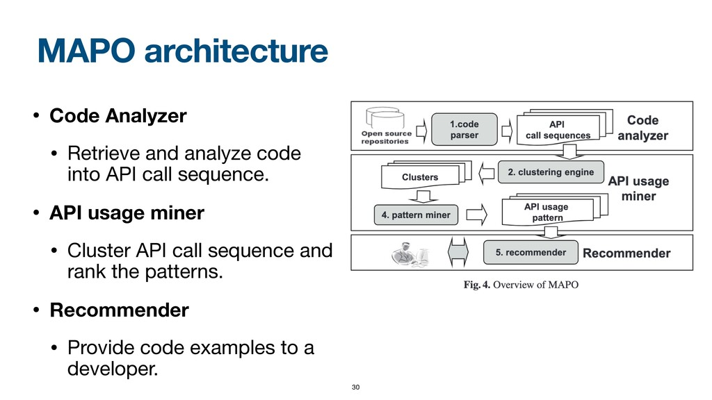 MAPO architecture • Code Analyzer • Retrieve an...