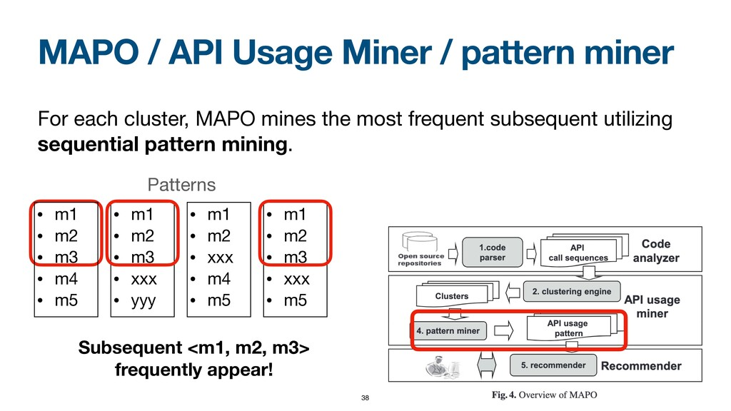 MAPO / API Usage Miner / pattern miner For each...