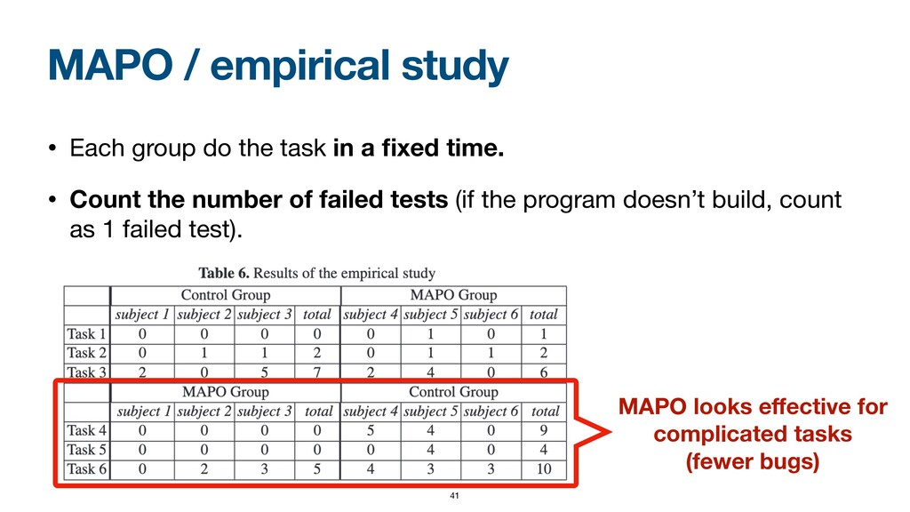 MAPO / empirical study • Each group do the task...