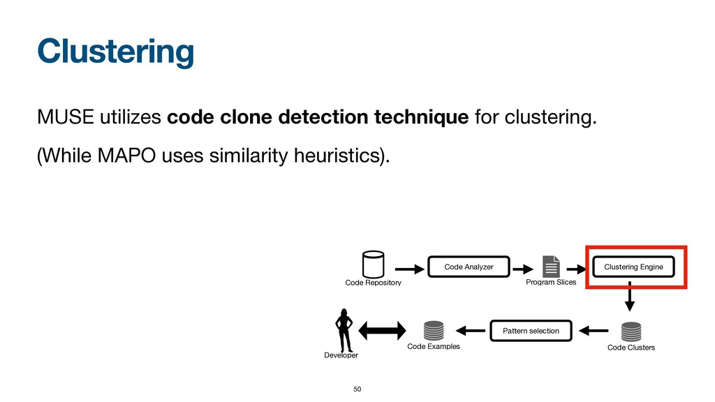 Clustering Code Repository Code Analyzer Cluste...