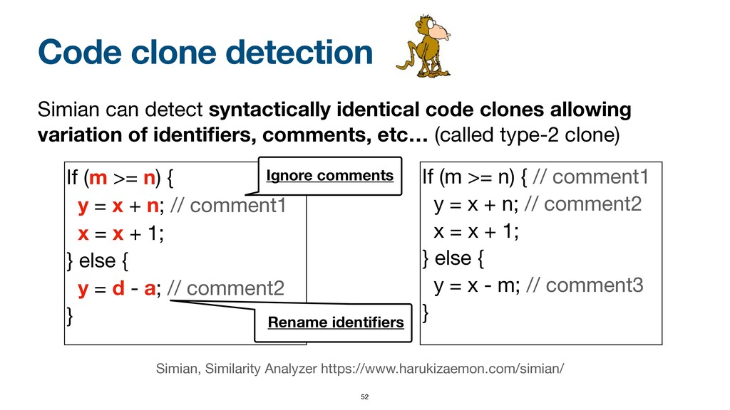 Code clone detection Simian can detect syntacti...