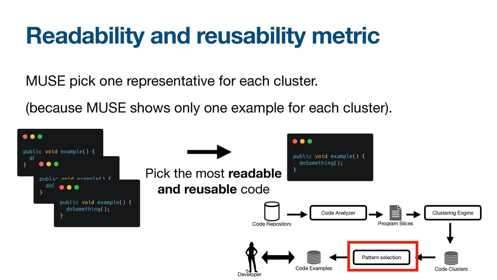 Readability and reusability metric MUSE pick on...
