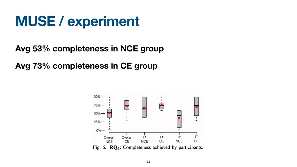 MUSE / experiment Avg 53% completeness in NCE g...
