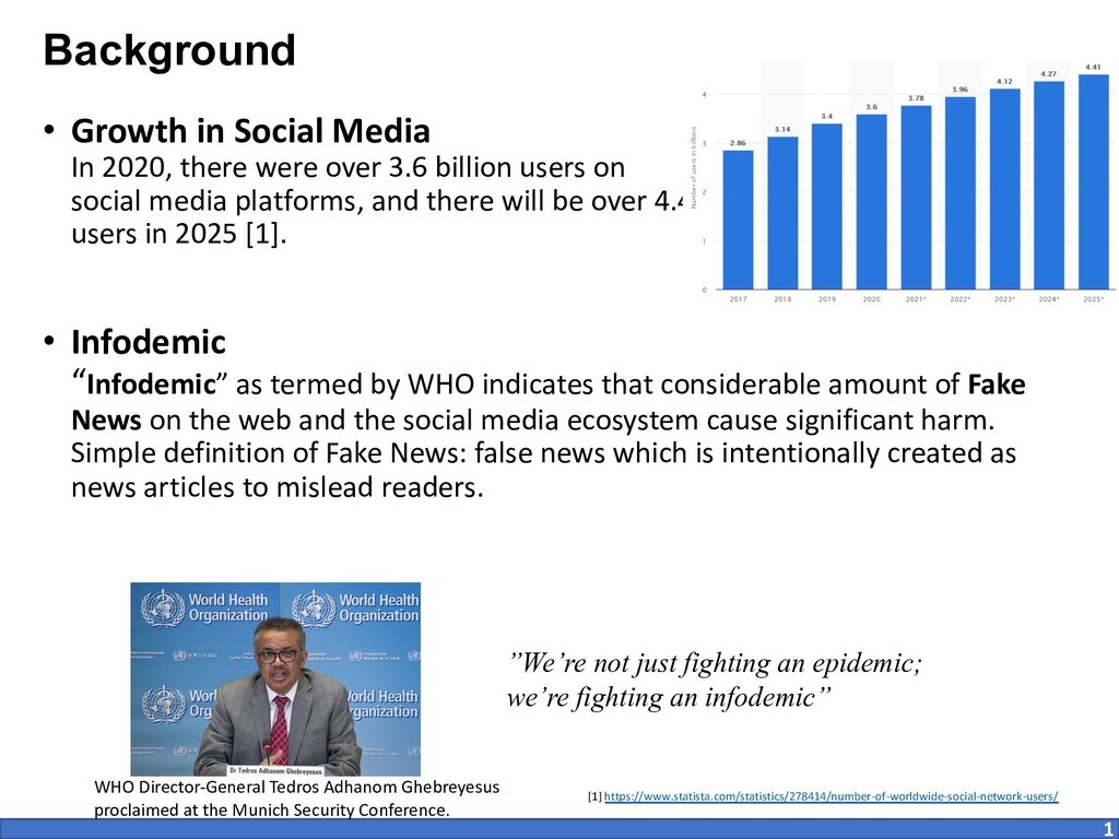 Background • Growth in Social Media In 2020, th...