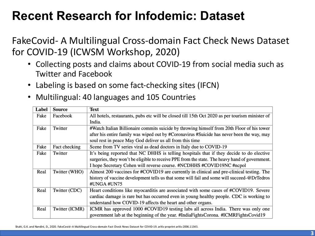 FakeCovid- A Multilingual Cross-domain Fact Che...