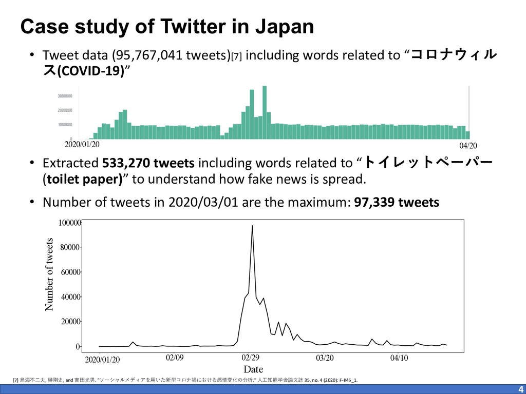Case study of Twitter in Japan • Tweet data (95...