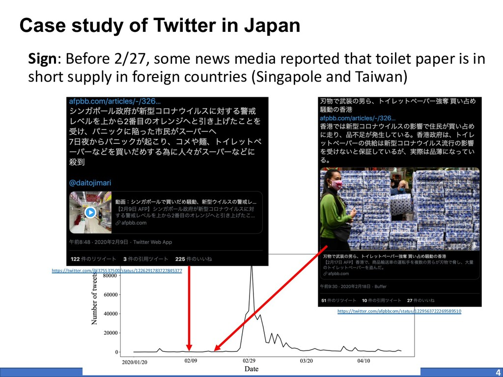 Case study of Twitter in Japan Sign: Before 2/2...