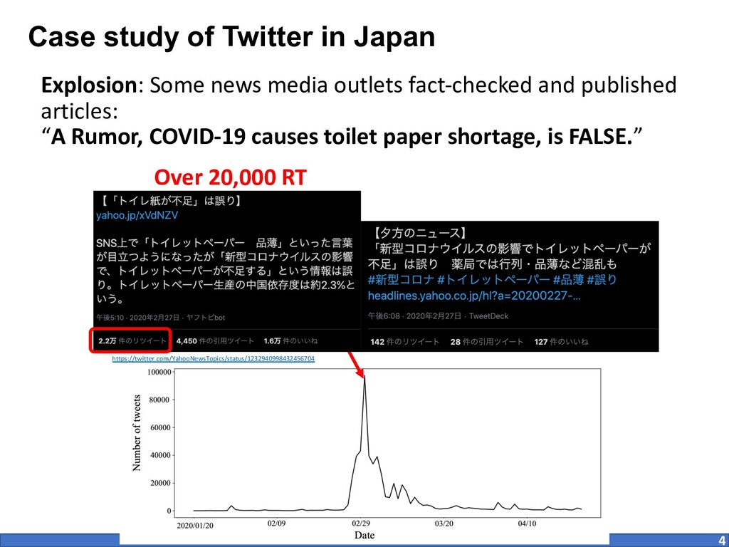 Case study of Twitter in Japan Explosion: Some ...