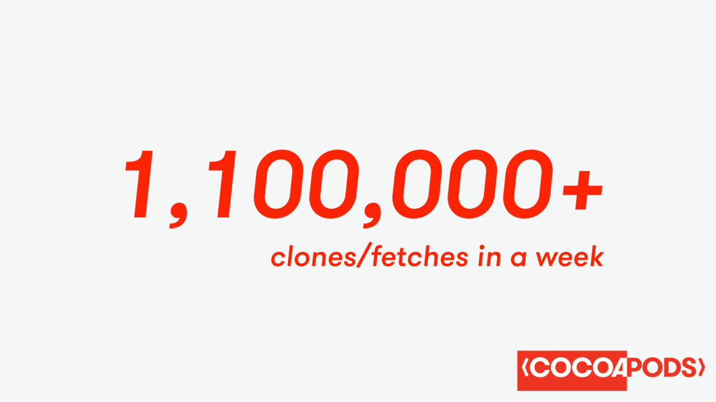clones/fetches in a week 1,100,000+