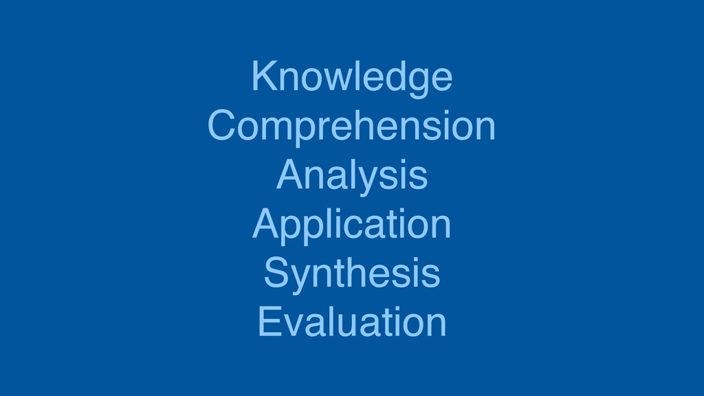 Knowledge Comprehension Analysis Application Sy...