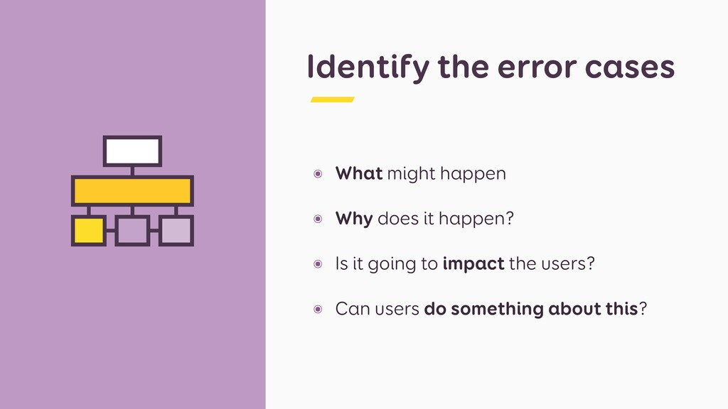 Identify the error cases ๏ What might happen   ...