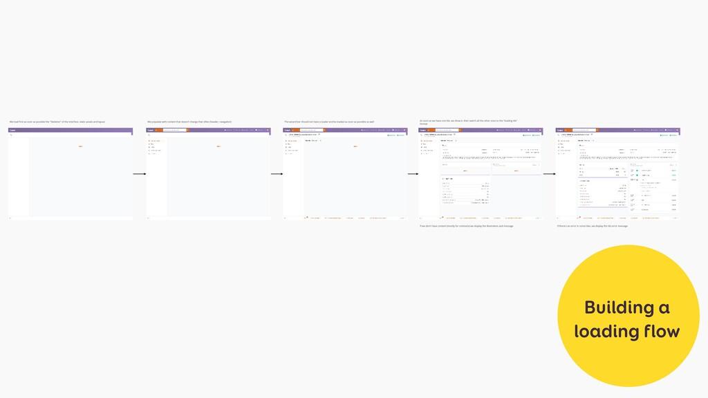 Building a loading flow