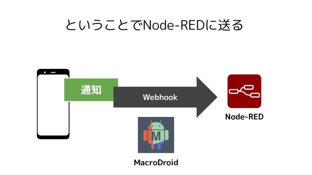 ということでNode-REDに送る 通知 Webhook MacroDroid Node-RED