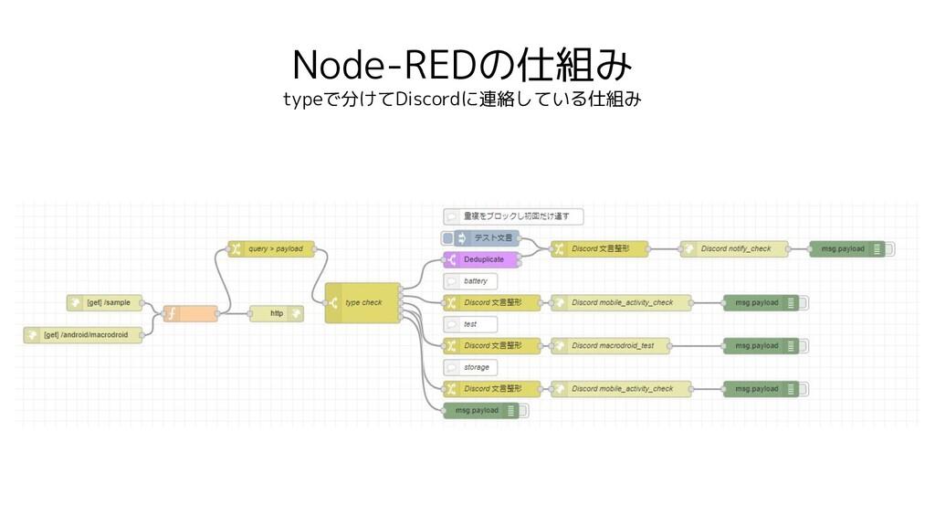 Node-REDの仕組み typeで分けてDiscordに連絡している仕組み