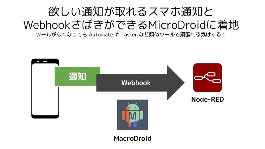 欲しい通知が取れるスマホ通知と WebhookさばきができるMicroDroidに着地 ツール...