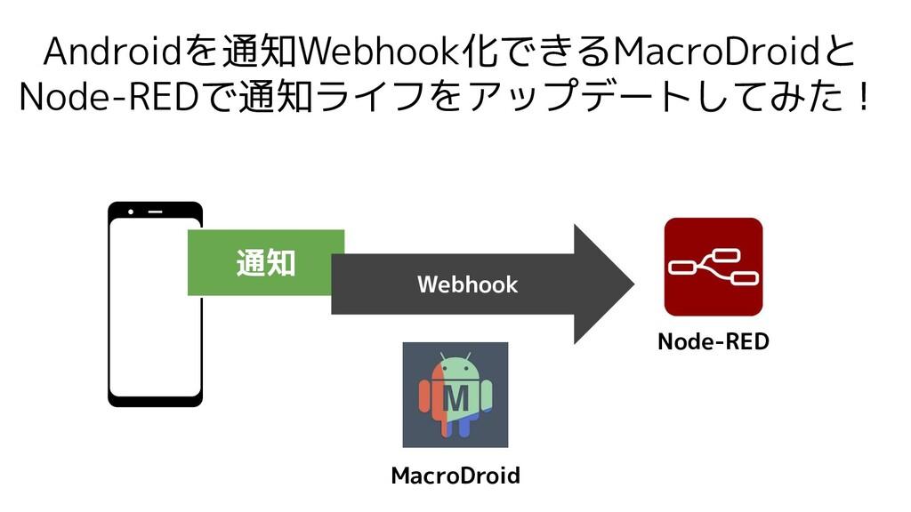 Androidを通知Webhook化できるMacroDroidと Node-REDで通知ライフ...