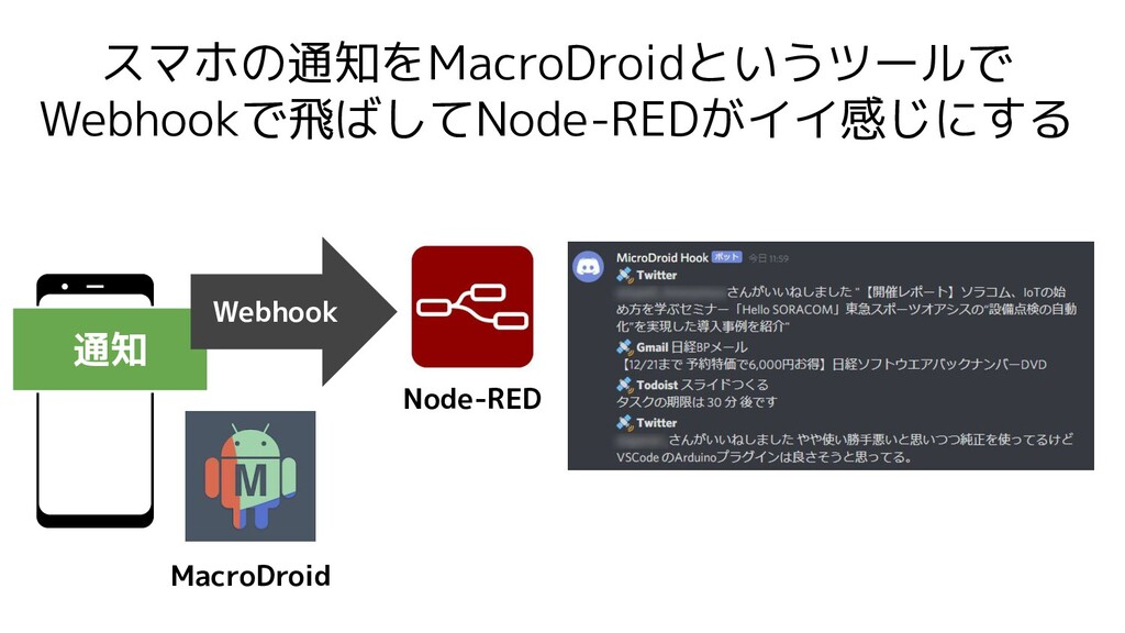 スマホの通知をMacroDroidというツールで Webhookで飛ばしてNode-REDがイ...