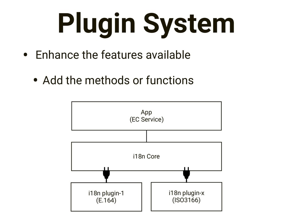 Plugin System • Enhance the features available ...