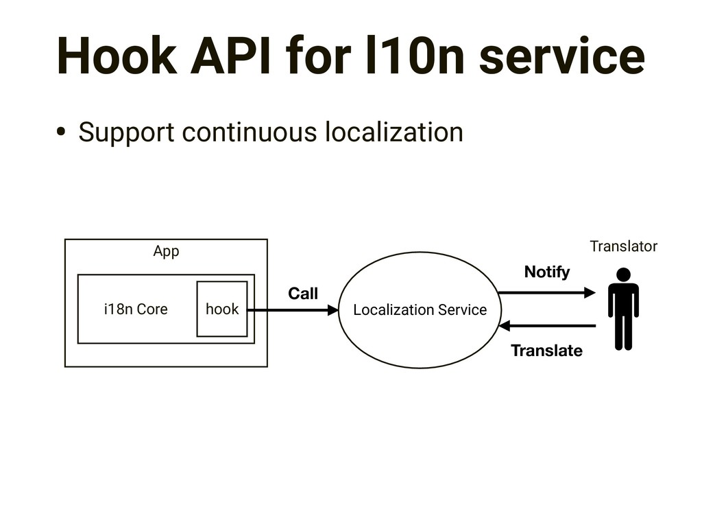 • Support continuous localization App Hook API ...