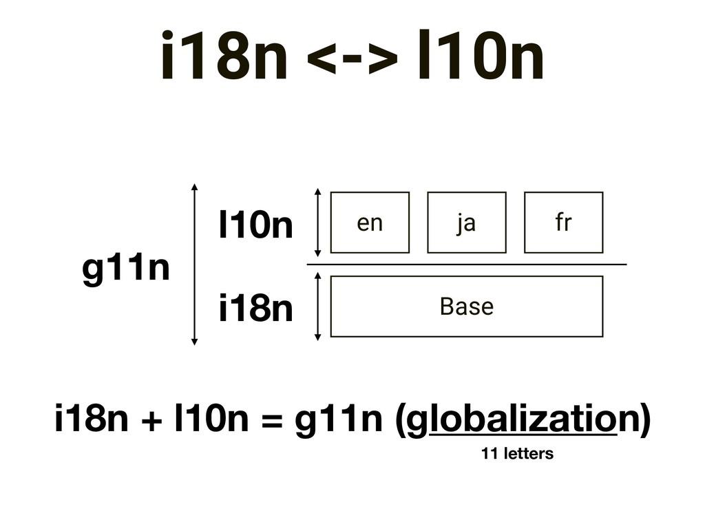 i18n <-> l10n i18n + l10n = g11n (globalization...