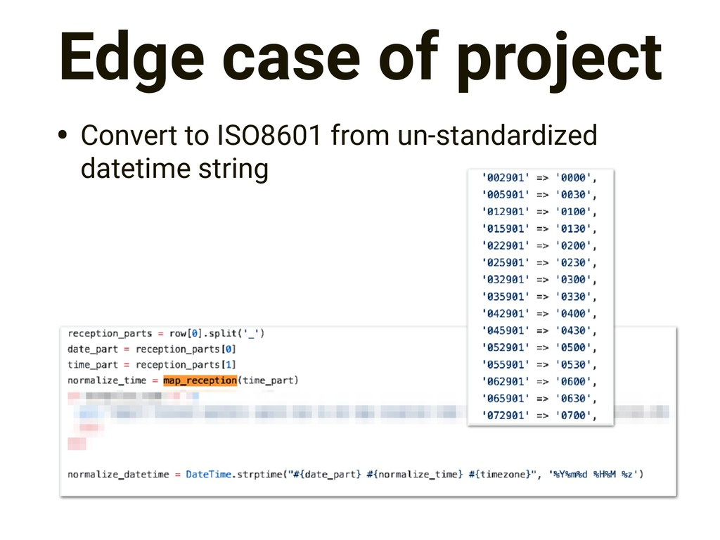 Edge case of project • Convert to ISO8601 from ...