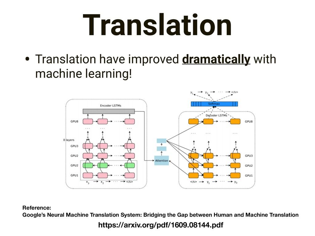 Translation • Translation have improved dramati...