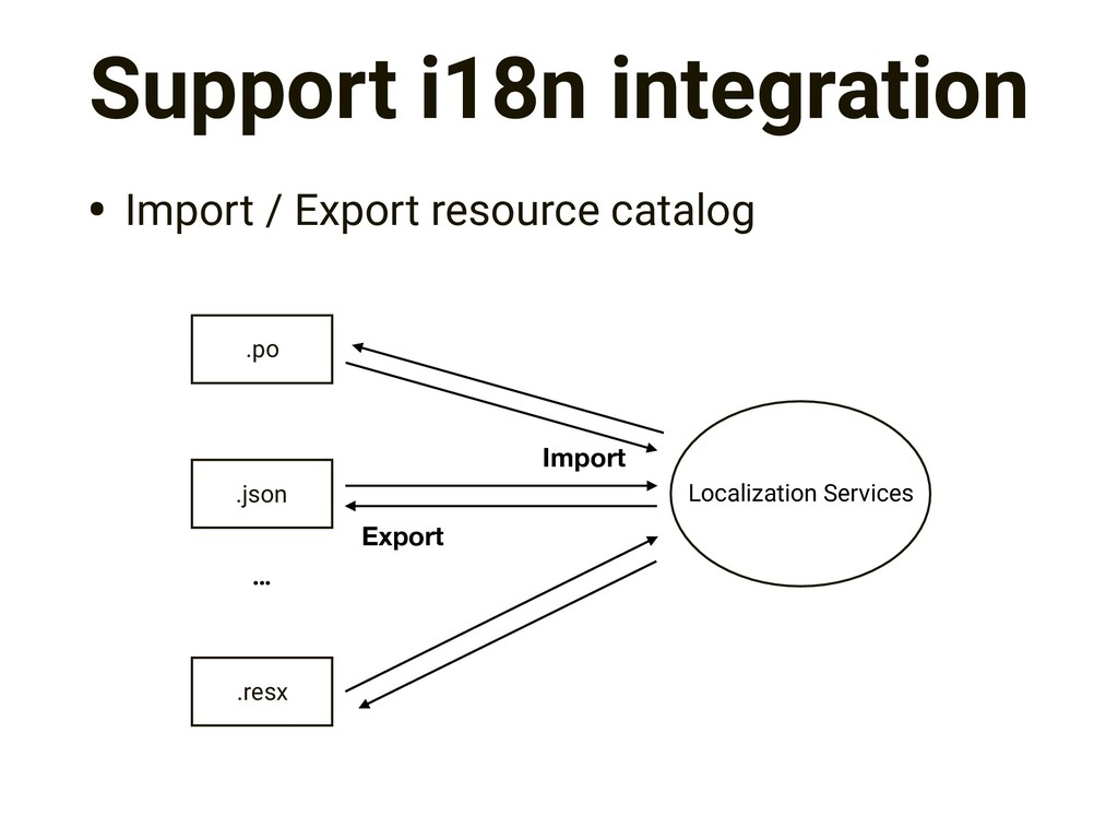 Support i18n integration • Import / Export reso...
