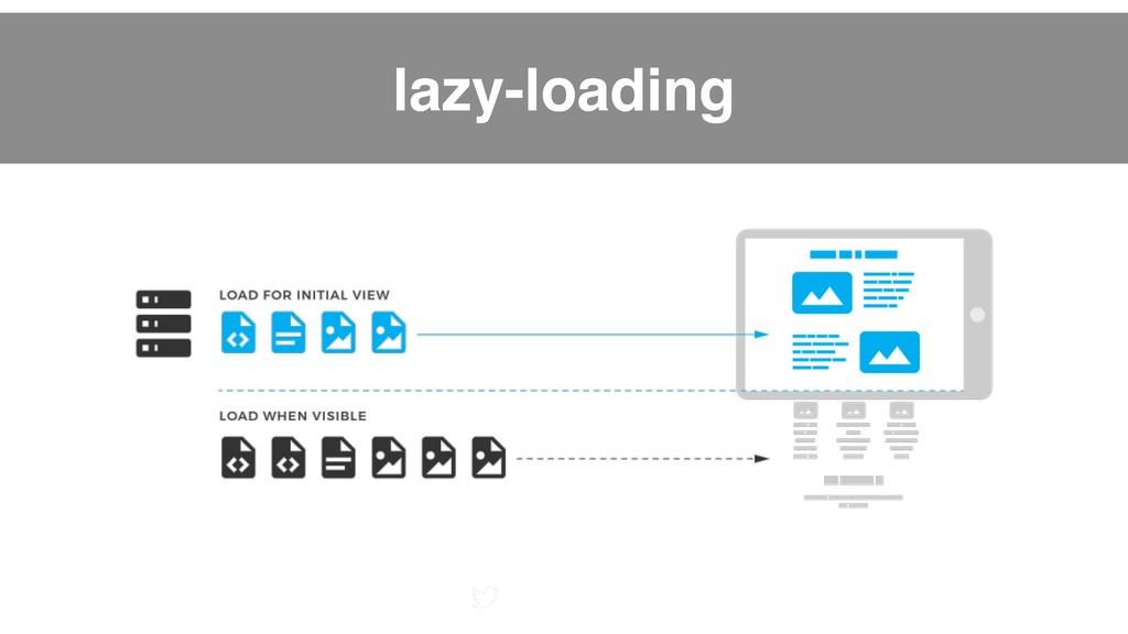 twitter.com/mgechev lazy-loading
