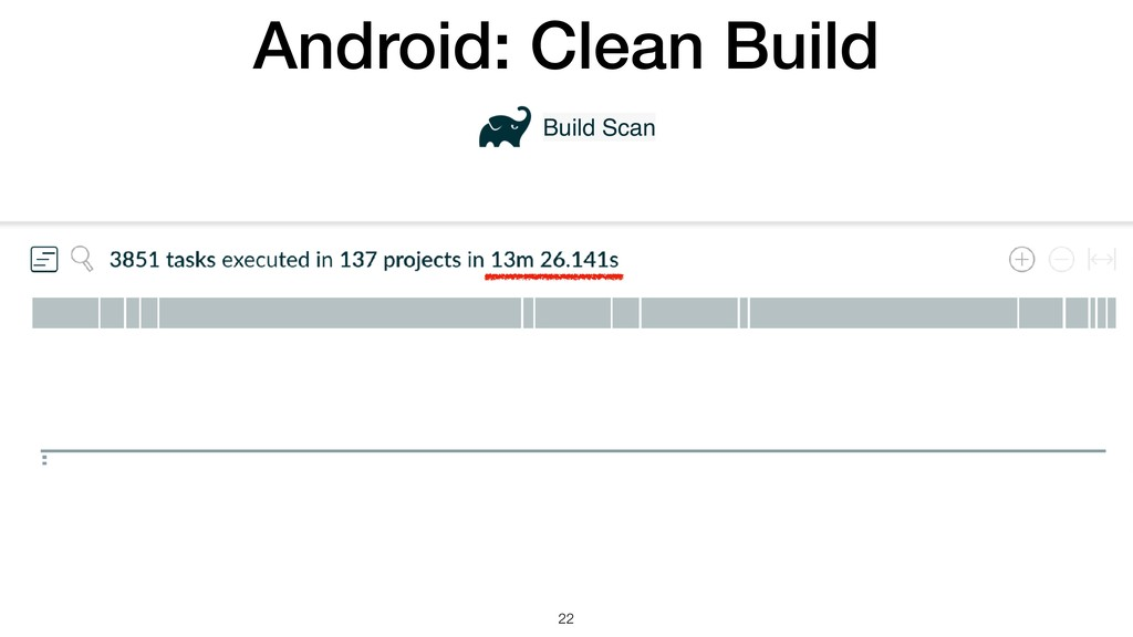 Android: Clean Build !22 Build Scan