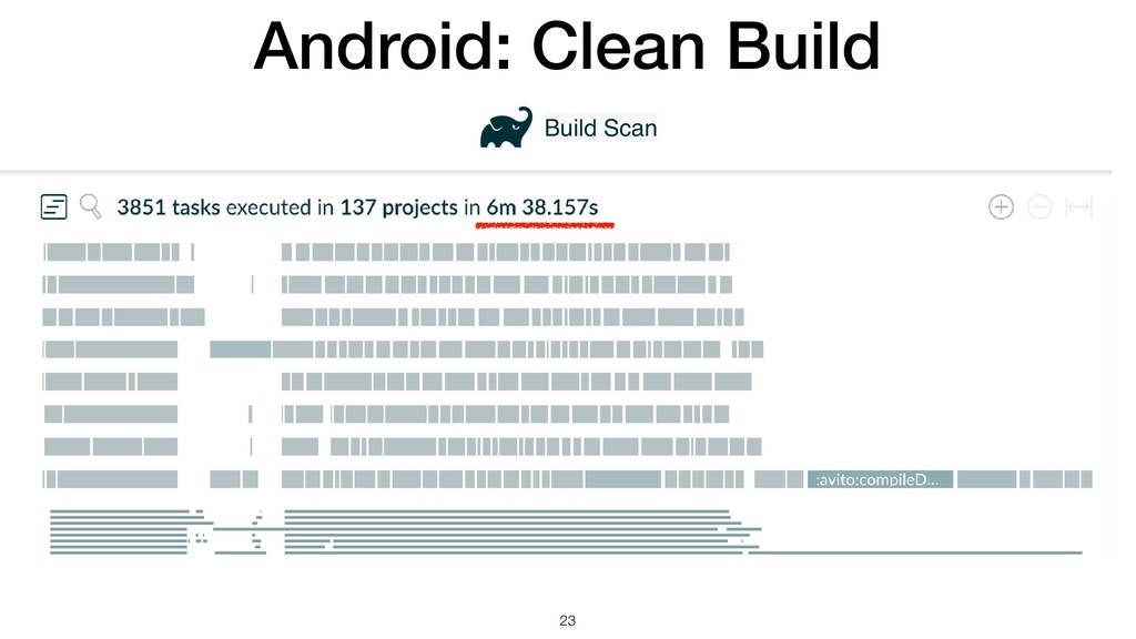 Android: Clean Build !23 Build Scan