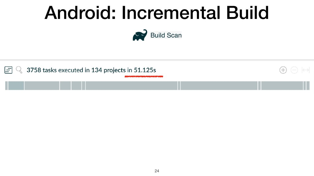 Android: Incremental Build !24 Build Scan