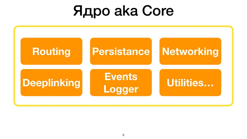 Ядро Ядро Ядро aka Core Routing Networking Pers...