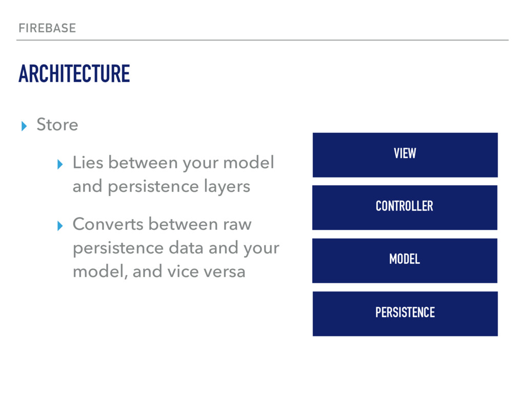FIREBASE ▸ Store ▸ Lies between your model and ...