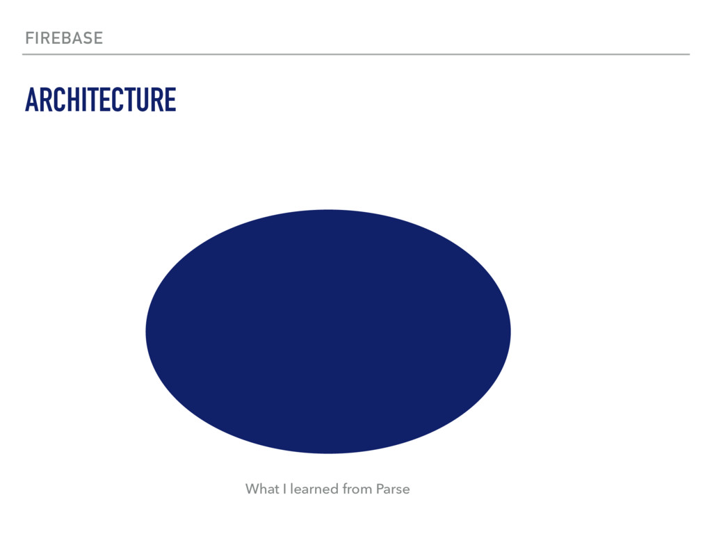 FIREBASE ARCHITECTURE What I learned from Parse