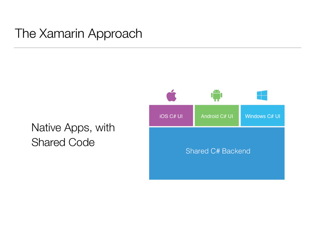 The Xamarin Approach Native Apps, with Shared C...