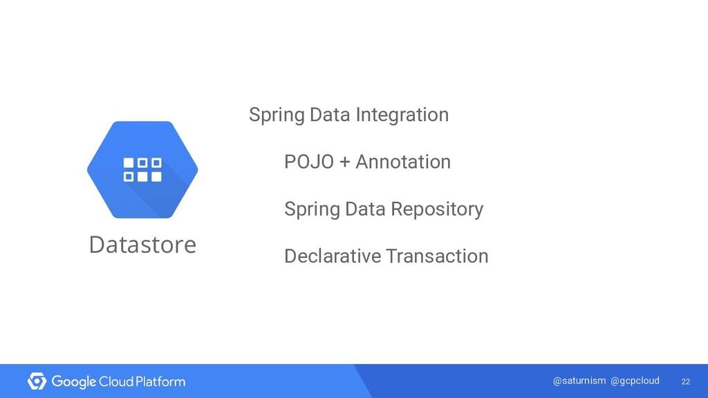 22 @saturnism @gcpcloud Datastore Spring Data I...