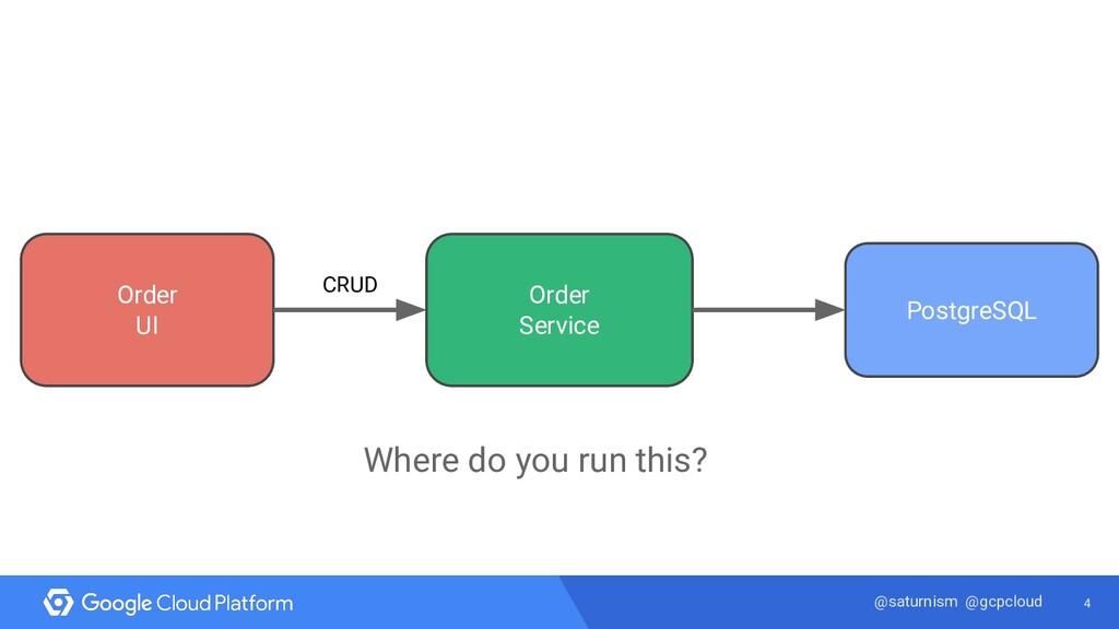 4 @saturnism @gcpcloud Order UI PostgreSQL Orde...