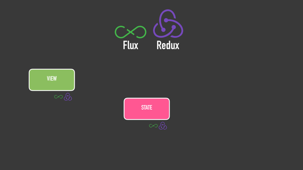 VIEW Flux Redux STATE