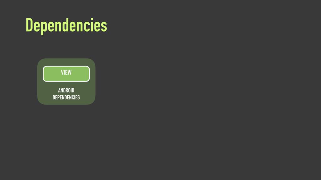 Dependencies VIEW ANDROID DEPENDENCIES