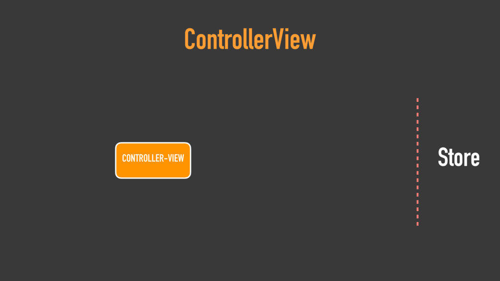 ControllerView CONTROLLER-VIEW Store