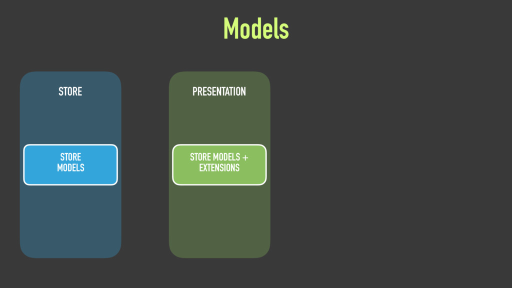 STORE STORE MODELS PRESENTATION STORE MODELS + ...